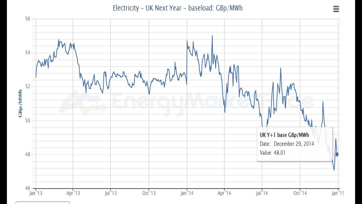 Energy Broker - December 2014 Market Report